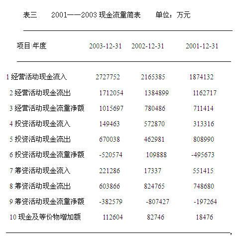 衣柜报表v衣柜财务(华国际)淘惠奇简易小案例图片