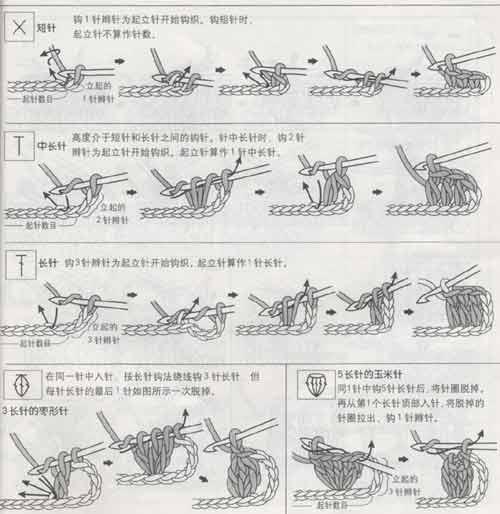 钩针基础—钩针钩织的基础技术(图解)【围巾织法大全】