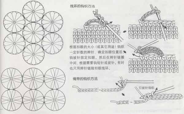 钩针基础—钩针钩织的基础技术(图解)【围巾织法大全