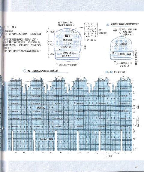 交差针花样的围巾及帽子织法(图解)【围巾织法大全】