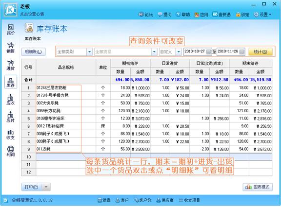库存统计制图模板