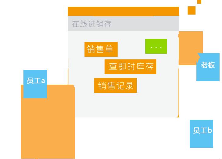 金蝶网上记账软件