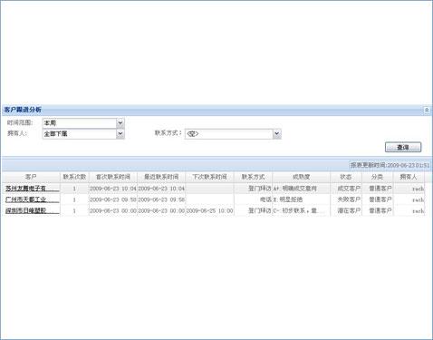 客户管理软件进行客户关系管理操作界面3